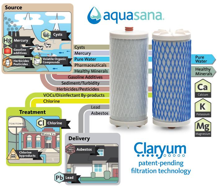aquasana aq 4600 undersink water filter basic. Black Bedroom Furniture Sets. Home Design Ideas